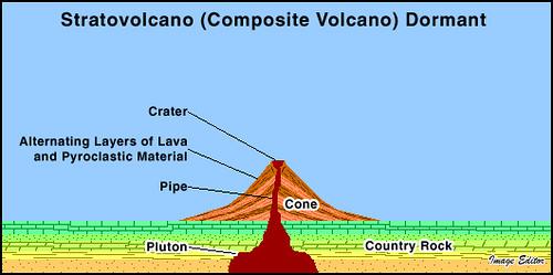 Stratovolcano Dormant | Stratovolcanos (composite volcanos ...