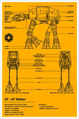 Image Result For Walker Star Wars