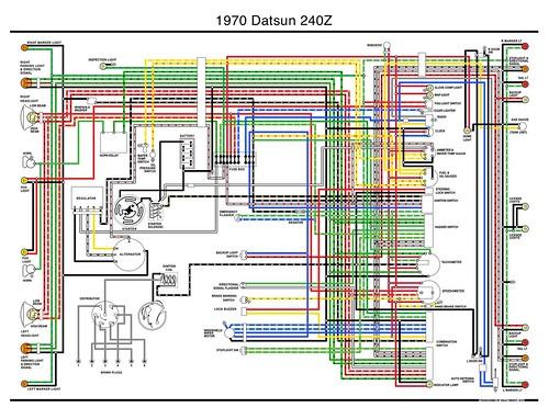 ez wiring harness 240z ez image wiring diagram 240z wiring harness 240z printable wiring diagram database on ez wiring harness 240z