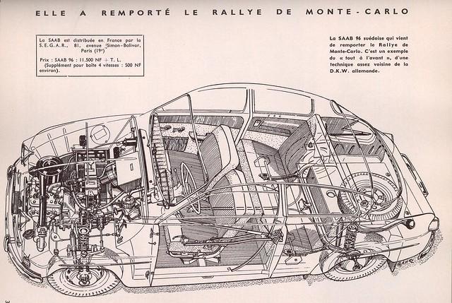 Schema Saab 96 Sport Auto 1962 | Golfhunter Septime | Flickr