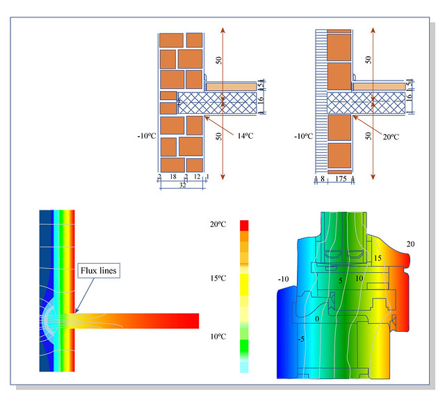 Examples Of Thermal Bridges Examples Of Thermal Bridges