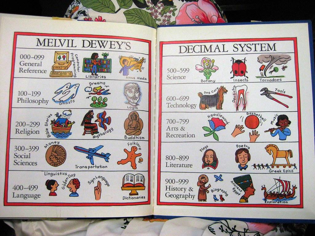 math worksheet : melvil dewey s decimal system  klara  flickr : Dewey Decimal System Worksheet