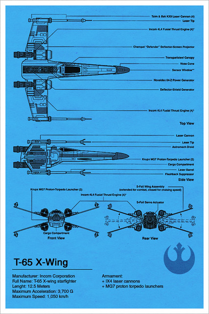 Blueprints Paper Craft Star Wars