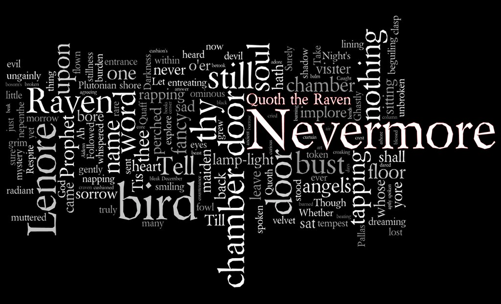 The Raven Wordle Edgar Allan Poe S The Raven Words And