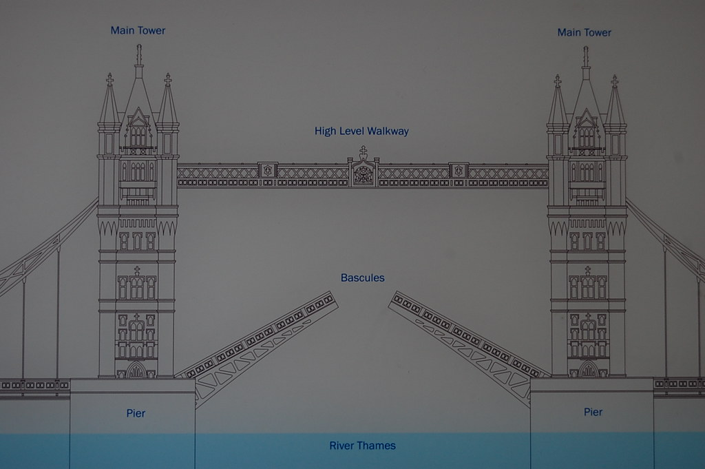 Tower Bridge    diagram      Tower Bridge  April 2010   John Kumar   Flickr