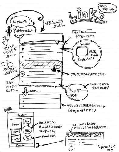 "paper wireframing for ""Links"" page type 