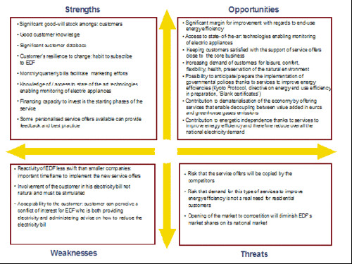 Swot Analysis Of Suzuki Motors Pakistan