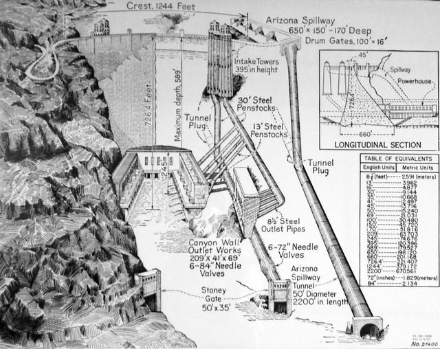 Hoover Dam Diagram
