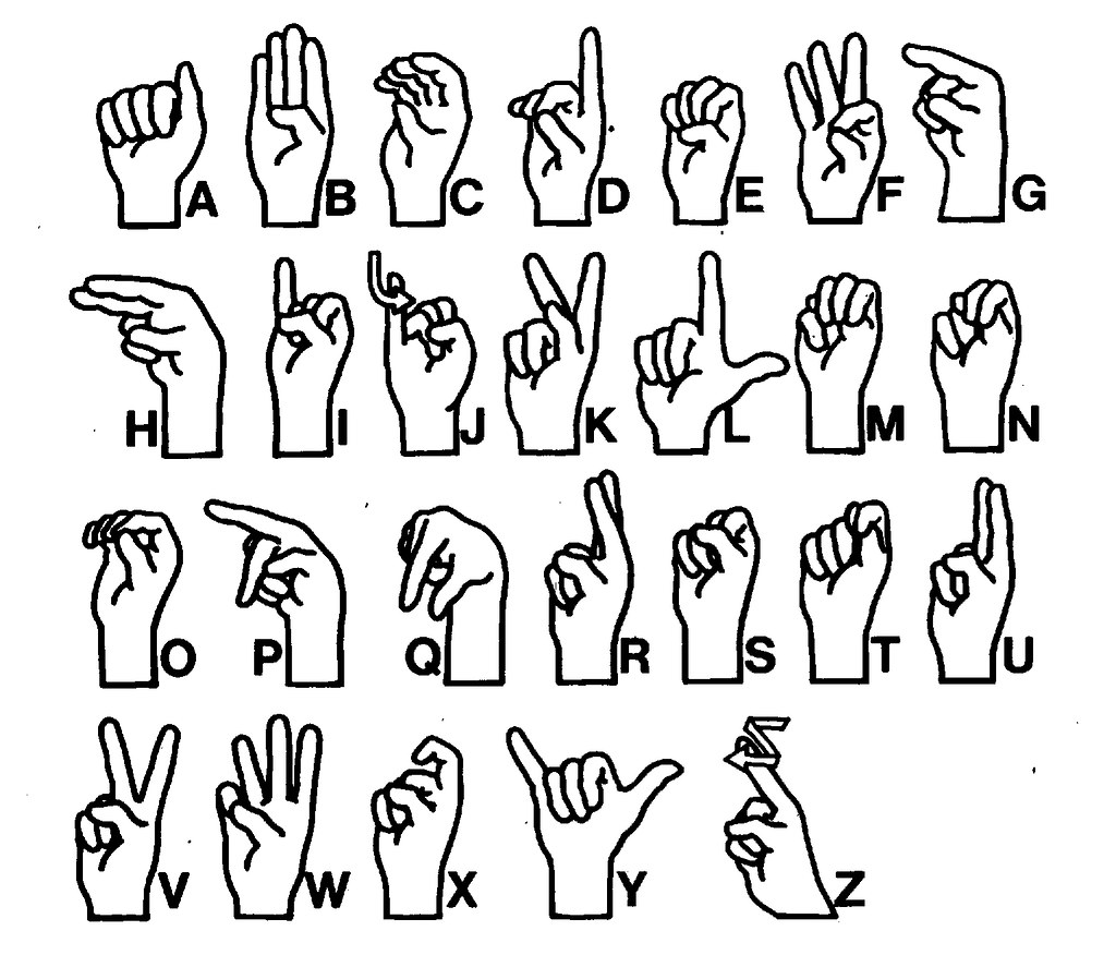 Search Results For Sign Language Letters Chart Calendar 2015