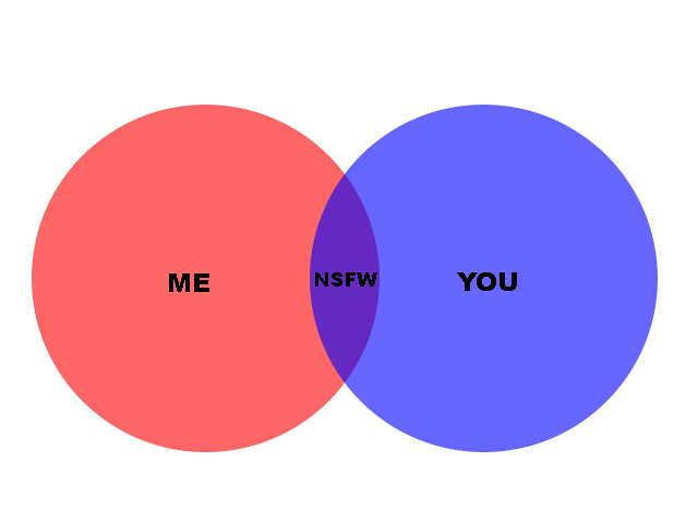Images Of A Venn Diagram: Valentine Venn Diagram | esprit d7escalier valentine | Flickr,Chart