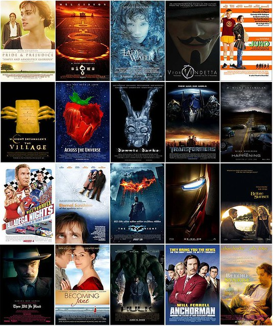 Collage of Movie Posters Movie Poster Collage | by