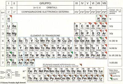 Tavola periodica bianco nero prof cimicese flickr - Tavola periodica bianco e nero ...