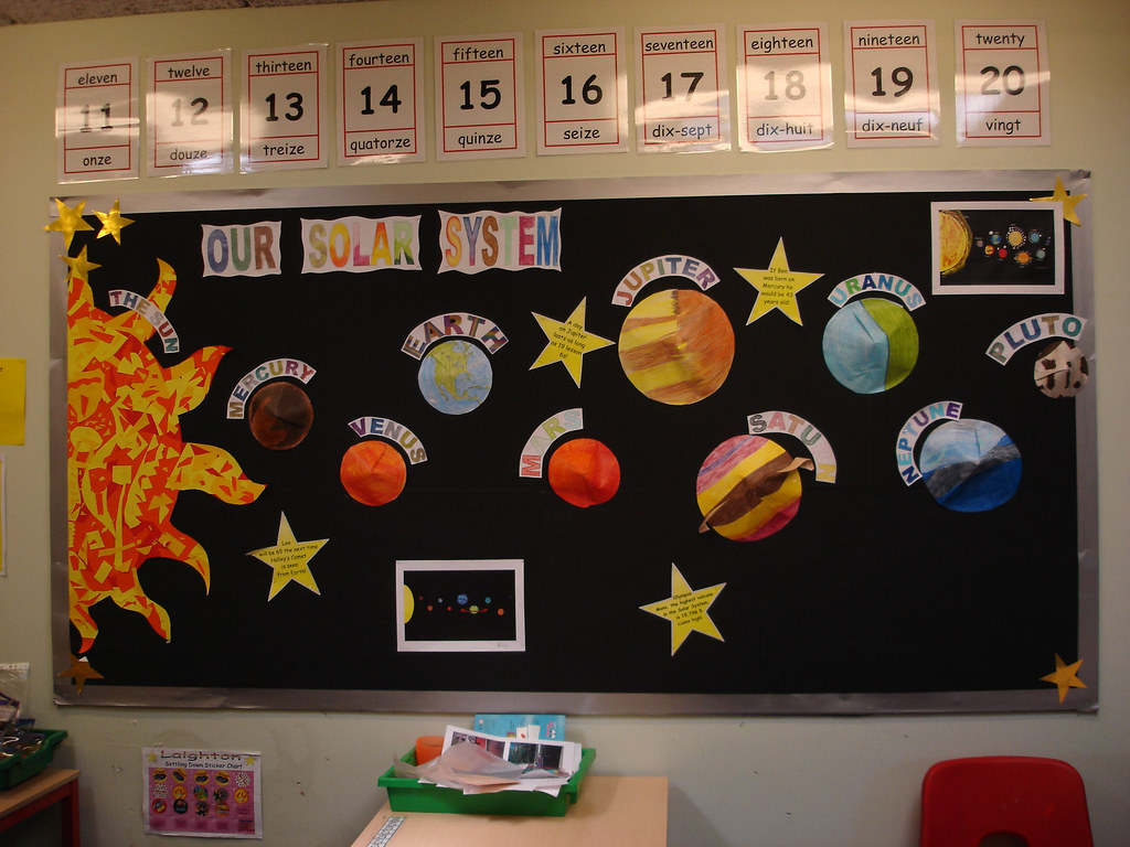 Space the solar system display board in our classroom the flickr - Outer space classroom decorations ...