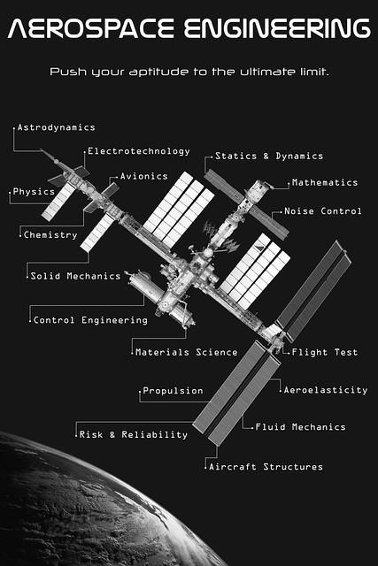 Aerospace engineer explores the milkway promo 4