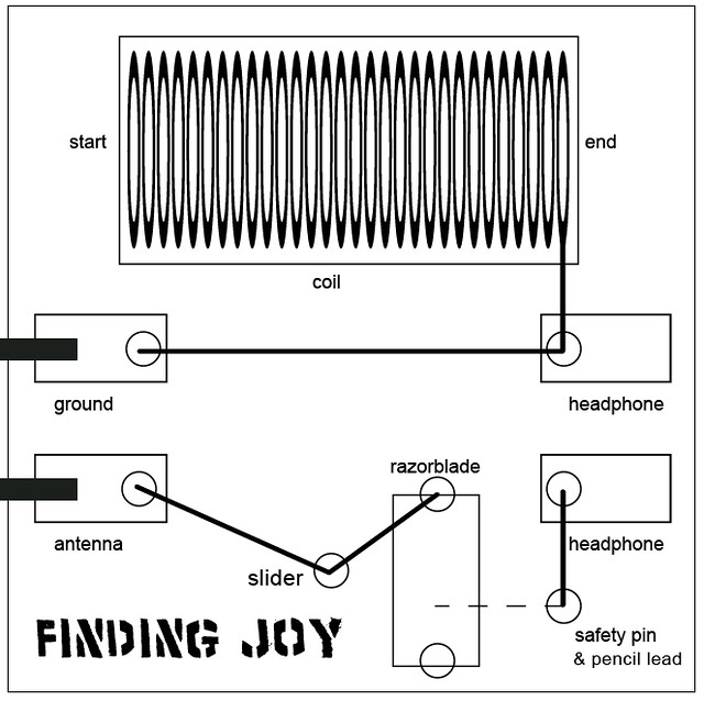 finding joy foxhole radio schematic
