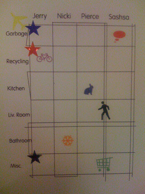 Chore Chart: roommate chore chart off to an early lead - Mission Nov u2026 | Flickr,Chart