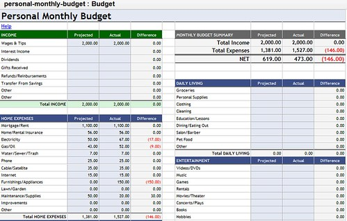 Example Of Excel Spreadsheet For Bills  SaveBtsaCo