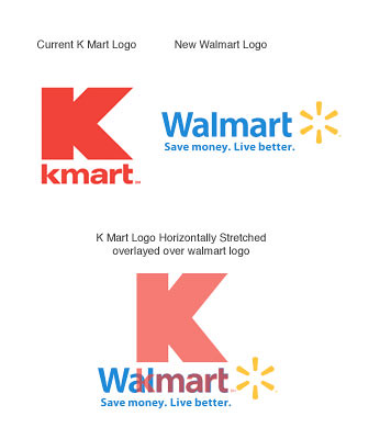 target and kmart comparison report Working at walmart ethics & integrity newsroom company news media library events & webcasts walmart facts  financial reports : enter.