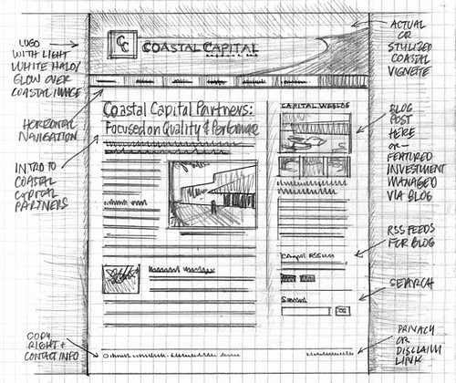 Coastal Capital Partners Wireframe Sketch | by Mike Rohde