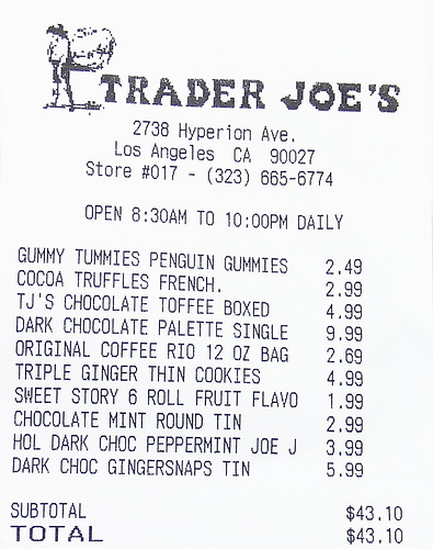 Latest Candy Blog Trader Joe's Binge | by cybele-