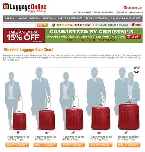 Luggage Size Comparison Captured And Shared With The