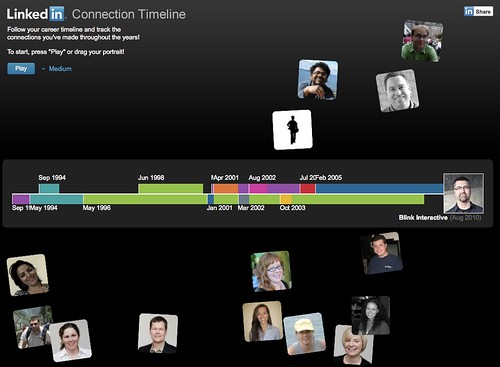 LinkedIn Conntection Timeline | by nickf