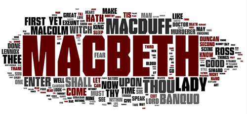 an analysis of the character of macbeth from macbeth a play by william shakespeare Character analysis of macbeth, character macbeth, character of macbeth, macbeth, macbeth character, shakespeare, william shakespeare.
