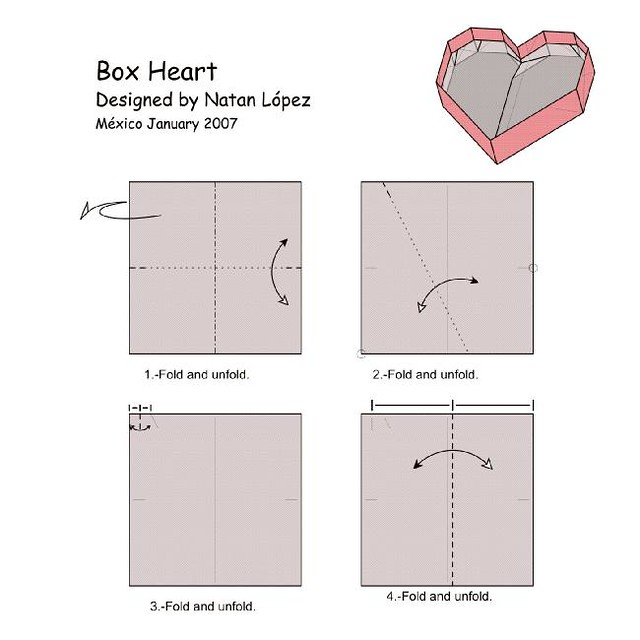 Heart Box Diagram 1