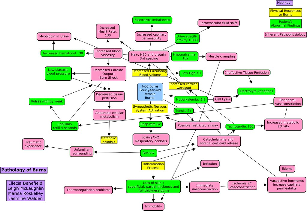 ineffective peripheral tissue perfusion Ineffective peripheral tissue perfusion refers to reduced blood flow to the periphery, which can compromise health (4) results: no differences were observed in skin, muscle or bone ceftazidime levels between diabetic and non-diabetic patients the defining characteristics of ineffective.
