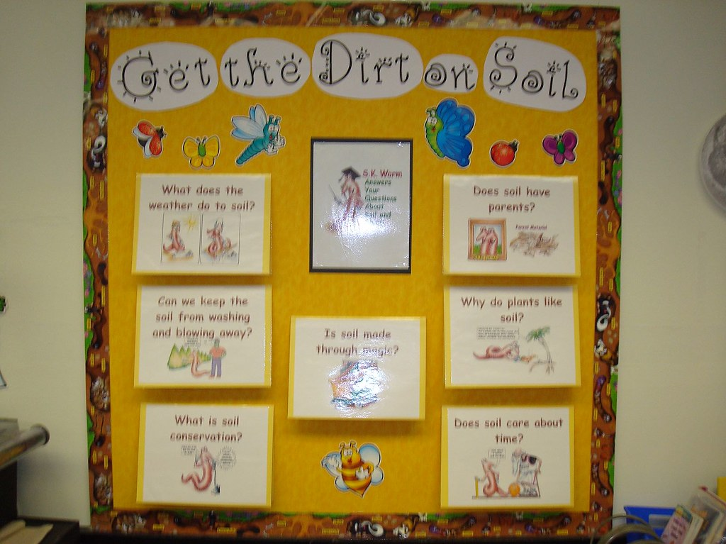 Get the dirt on soil bulletin board i used information for Soil information in english