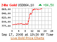 Gold biggest jump in history | by sunsfinancial