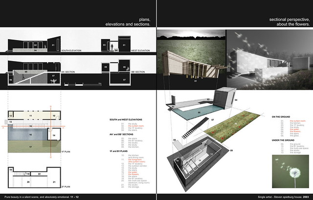 Interior Design Portfolio Samples
