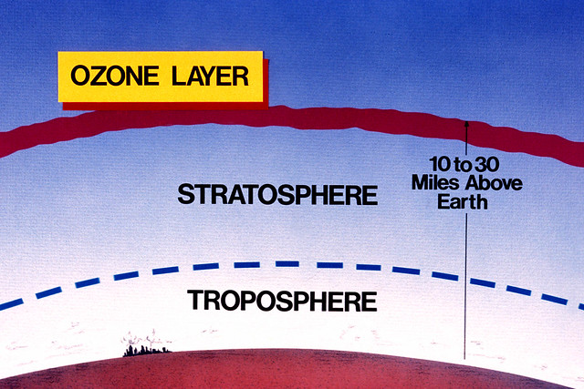 Ozone layer, location in atmosphere of. | Flickr - Photo ...