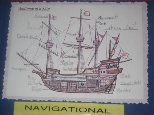 Ship Anatomy Columbus Lapbook By Zippy Age 8 See My