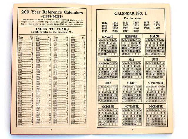 200 year calendar: inside page | Purchased from from Esty ...