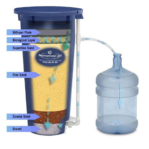 HydrAid Biosand Water Filter | grdadof3