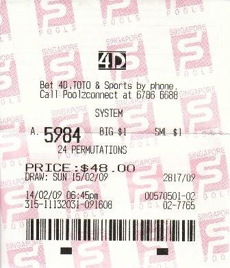 Ticket On A Rental Car