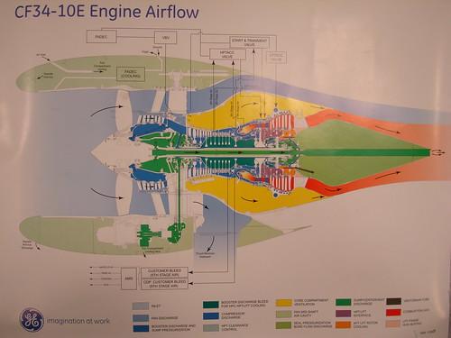 cf34 engine airflow