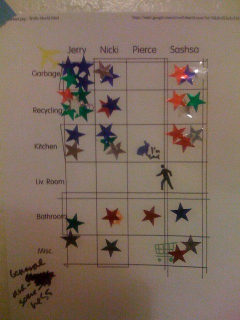 Chore Chart: chore chart update. i love how sasha7s name is misspelled | Flickr,Chart