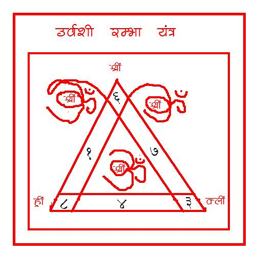 Urvashi Rambha Yantra Sketch | This is the a rough sketch of ...