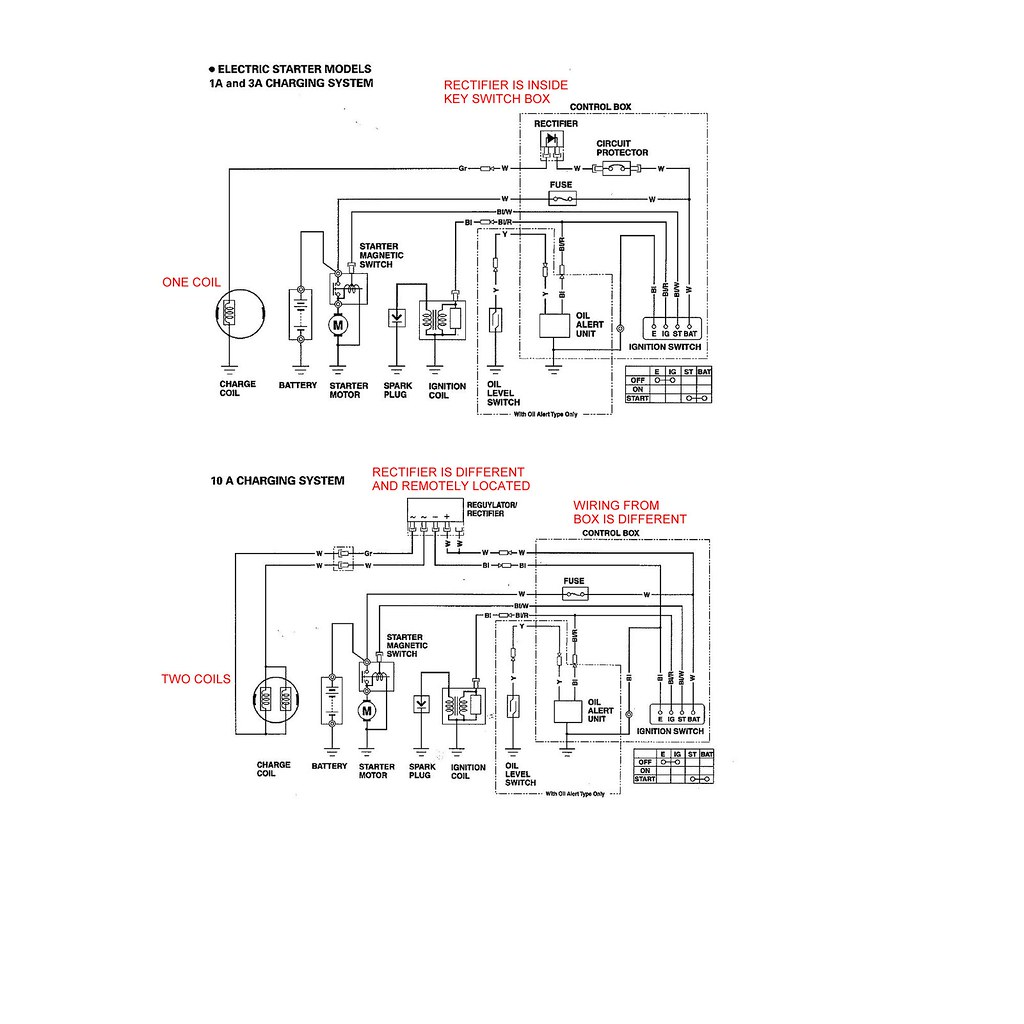 Gx390 Charging System Diagram Wire Wiring Dennisgb Flickr Parts 46