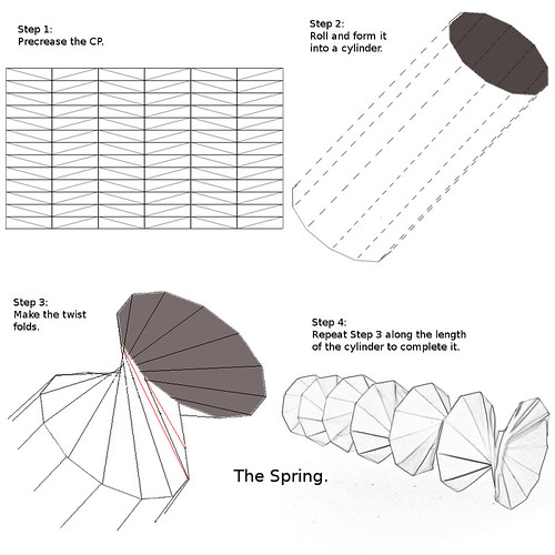 Spring diagram flickr photo sharing for Spring 4 architecture diagram