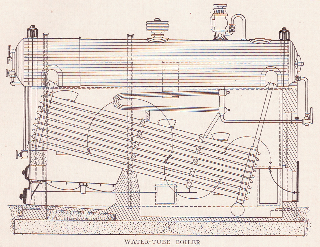 Water Tube Boiler ~ Boiler water tube page this illustration is from