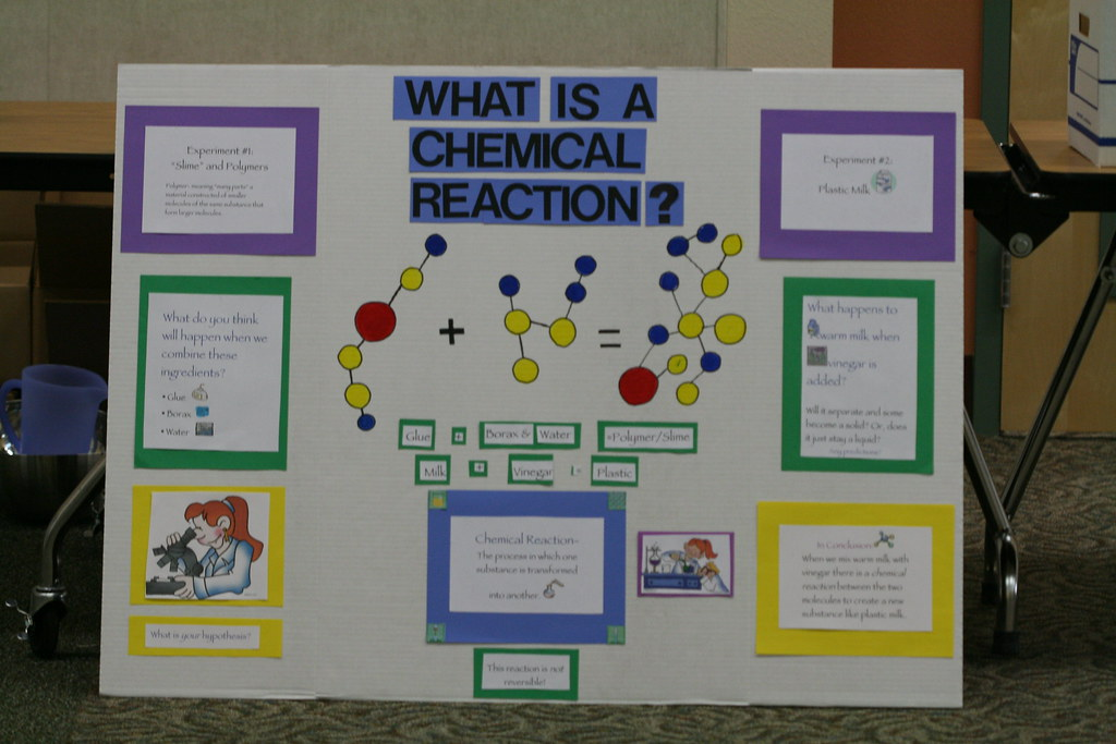 chemical reaction poster
