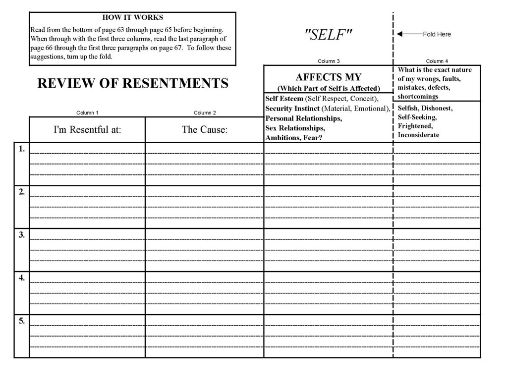 4th step resentment worksheets