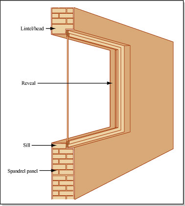 A Window Opening | Diagram of a window opening. Format ...