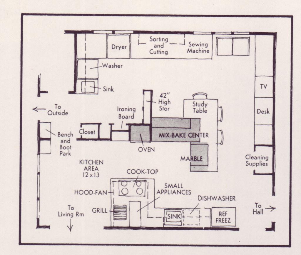 The Flower Power Kitchen Floor Plan