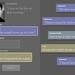 Who Killed Fyodor Karamazov - Arrest Screen Mockup