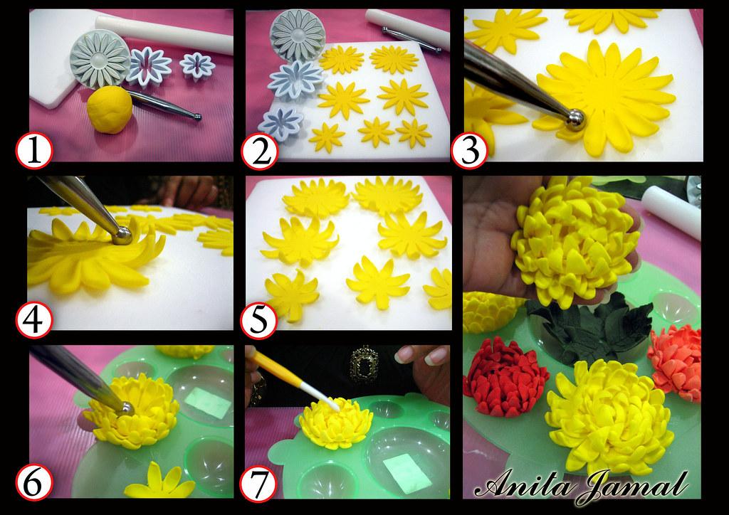 Цветы на торт из мастики пошагово