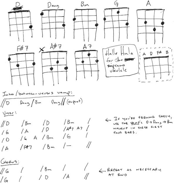Ukulele ukulele chords hallelujah : Ukulele : hallelujah ukulele chords Hallelujah Ukulele Chords also ...